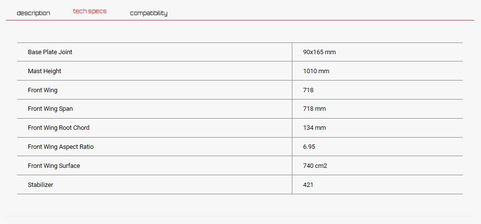 Kitejunkie, Moses Kiteboarding, Hydrofoil, Kitefoil, Race, Rennen, freeride
