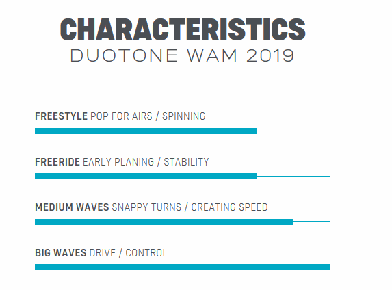 Duotone WAM 2018, Pure surf, Allrounder, Big Wave